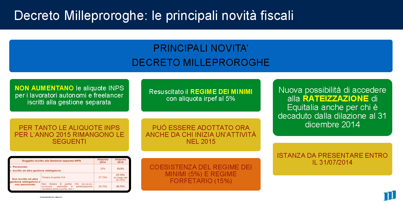 milleproroghe - photo #15
