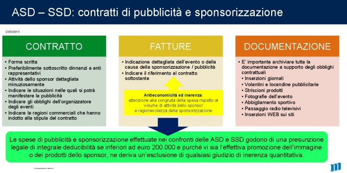 ASD e SSD: pubblicità e sponsorizzazioni